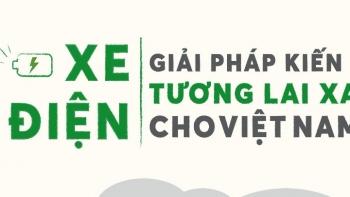 Infographic: Xe điện – Giải pháp kiến tạo tương lai xanh cho Việt Nam