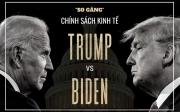 """""""So găng"""" chính sách kinh tế của ông Trump và ông Biden"""